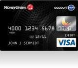 International Visa Card in Usd and CAD